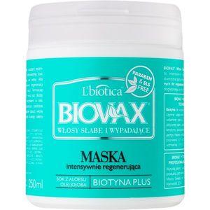 L'biotica Biovax Falling Hair erősítő maszk hajhullás ellen 250 ml kép