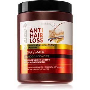 Dr. Santé Anti Hair Loss maszk a haj növekedésének elősegítésére 1000 ml kép